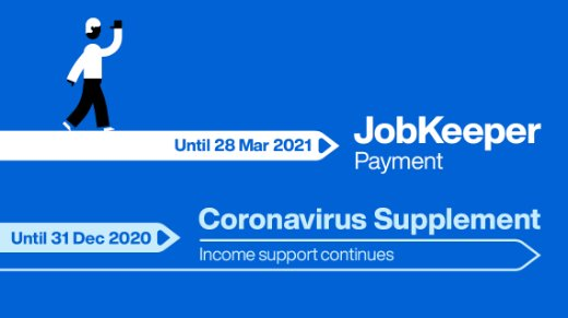 Blue and white tile that reads JobKeeper payment and coronavirus supplement income support continues